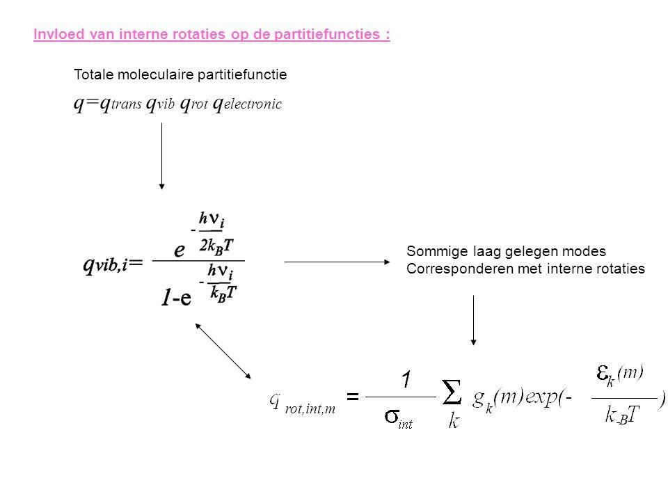Invloed van interne rotaties op de partitiefuncties : q=q trans q vib q rot q electronic rot,int,m B k Totale moleculaire partitiefunctie Sommige laag