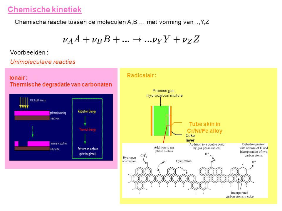 Chemische kinetiek Chemische reactie tussen de moleculen A,B,… met vorming van..,Y,Z Voorbeelden : Unimoleculaire reacties Ionair : Thermische degradatie van carbonaten Radicalair : Coke layer Tube skin in Cr/Ni/Fe alloy Process gas : Hydrocarbon mixture