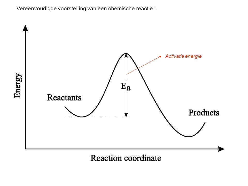 Vereenvoudigde voorstelling van een chemische reactie : Activatie energie