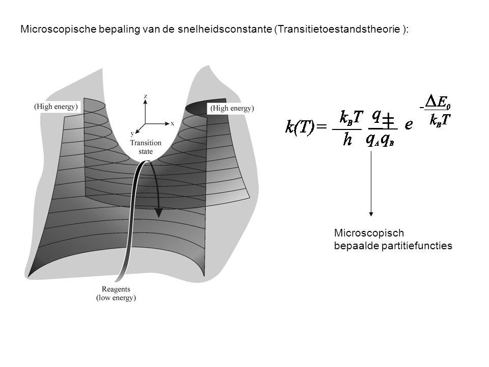 Microscopische bepaling van de snelheidsconstante (Transitietoestandstheorie ): Microscopisch bepaalde partitiefuncties