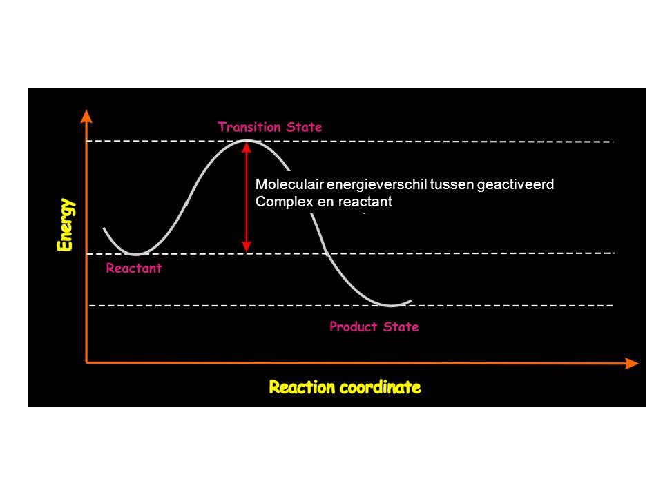 Moleculair energieverschil tussen geactiveerd Complex en reactant