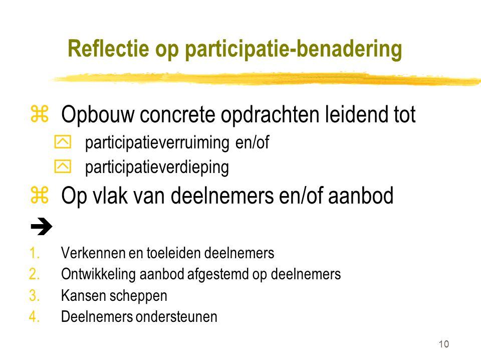 10 Reflectie op participatie-benadering zOpbouw concrete opdrachten leidend tot y participatieverruiming en/of y participatieverdieping zOp vlak van deelnemers en/of aanbod  1.Verkennen en toeleiden deelnemers 2.Ontwikkeling aanbod afgestemd op deelnemers 3.Kansen scheppen 4.Deelnemers ondersteunen