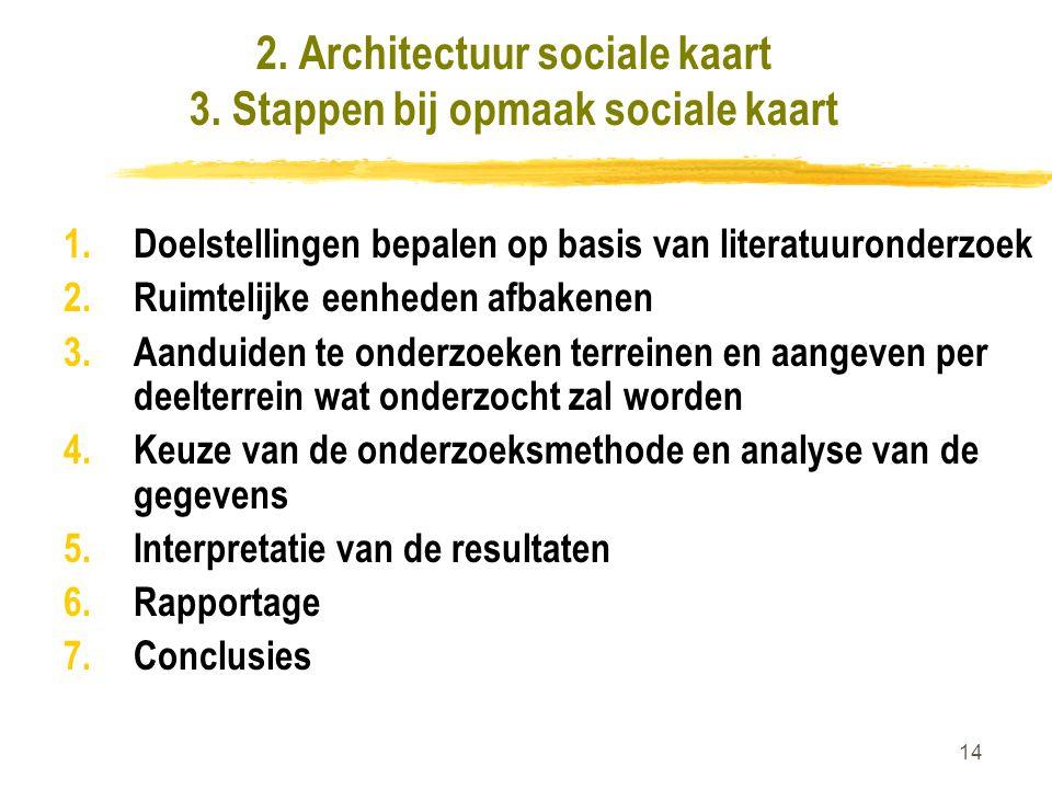 14 2.Architectuur sociale kaart 3.