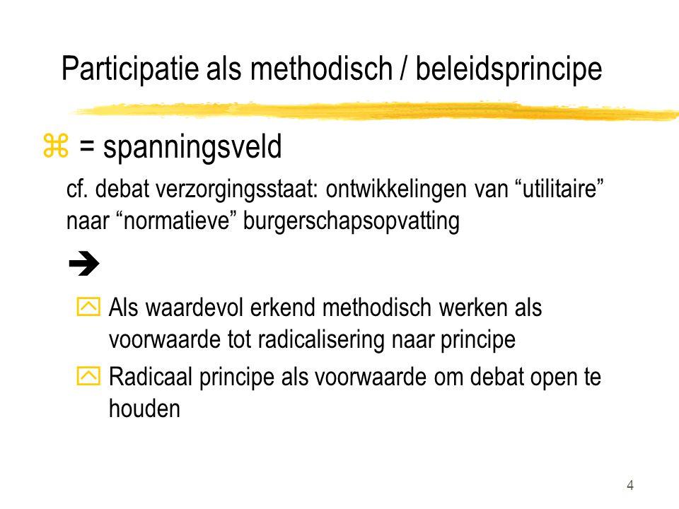 4 Participatie als methodisch / beleidsprincipe z = spanningsveld cf.