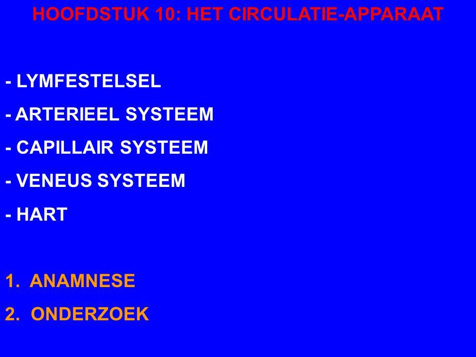 1.ANAMNESE 1.1. DE VERSCHIJNSELEN - DYSPNEE EN SNEL VERMOEID:.