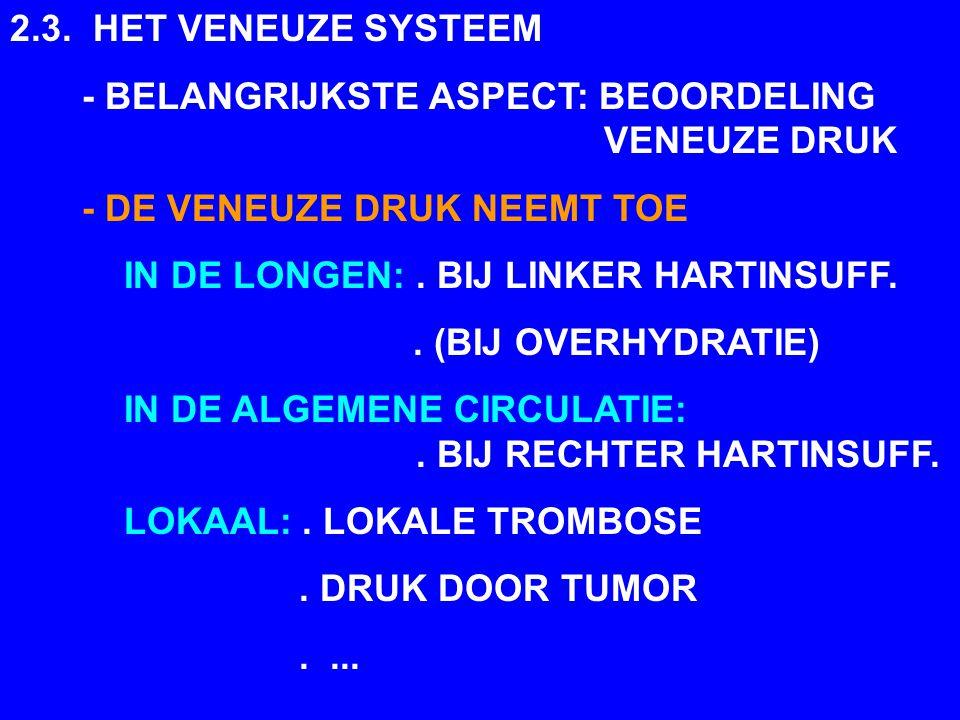 2.3. HET VENEUZE SYSTEEM - BELANGRIJKSTE ASPECT: BEOORDELING VENEUZE DRUK - DE VENEUZE DRUK NEEMT TOE IN DE LONGEN:. BIJ LINKER HARTINSUFF.. (BIJ OVER