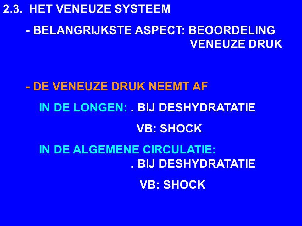 2.3. HET VENEUZE SYSTEEM - BELANGRIJKSTE ASPECT: BEOORDELING VENEUZE DRUK - DE VENEUZE DRUK NEEMT AF IN DE LONGEN:. BIJ DESHYDRATATIE VB: SHOCK IN DE
