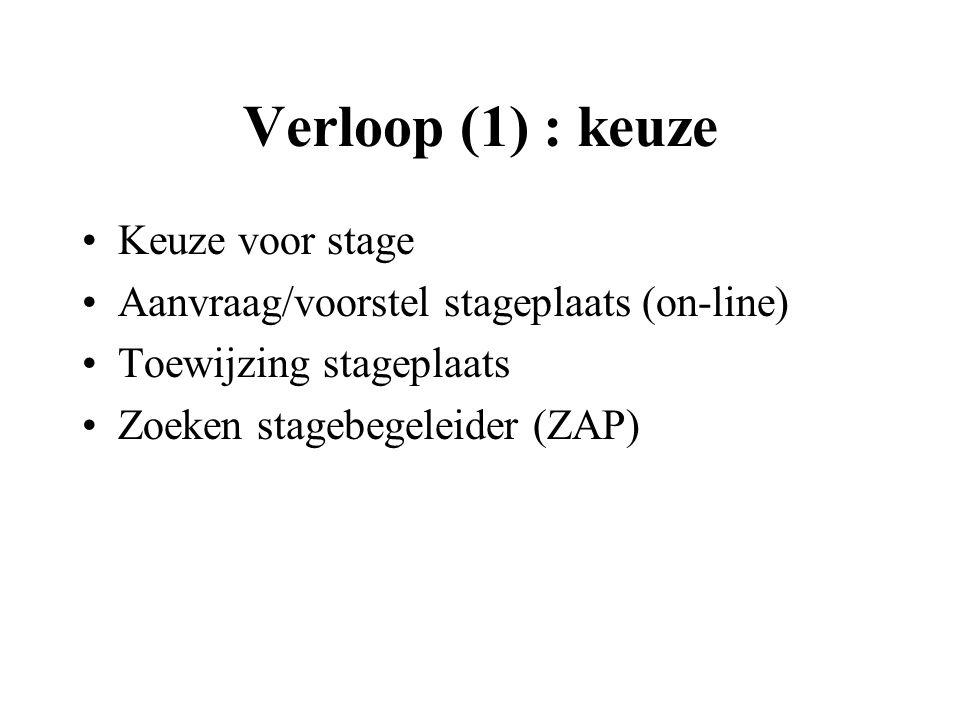 Verloop (1) : keuze Keuze voor stage Aanvraag/voorstel stageplaats (on-line) Toewijzing stageplaats Zoeken stagebegeleider (ZAP)