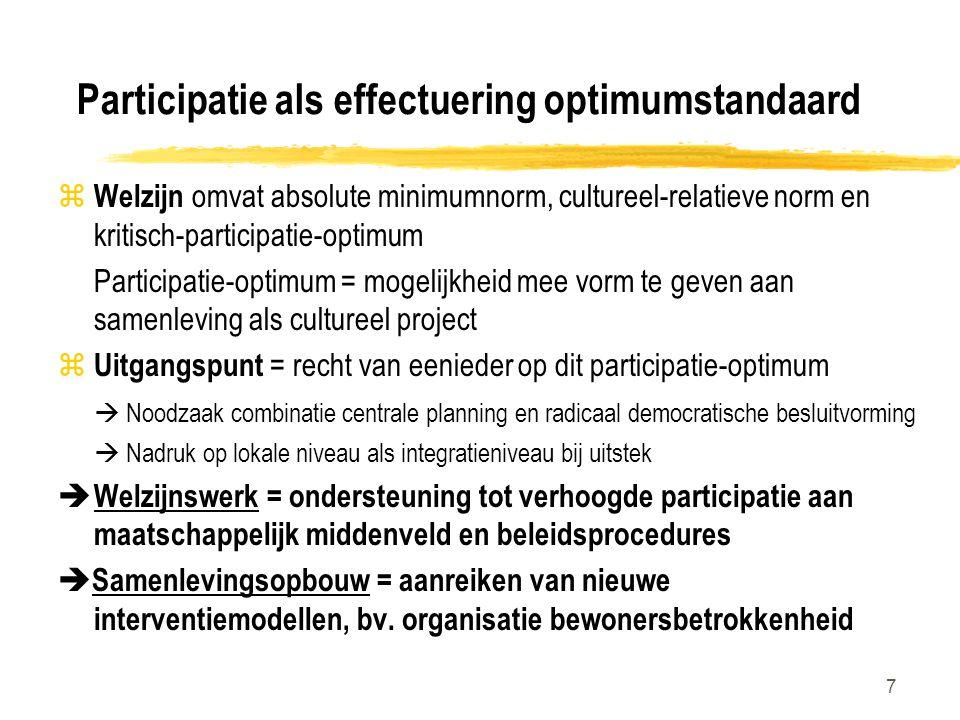 7 Participatie als effectuering optimumstandaard z Welzijn omvat absolute minimumnorm, cultureel-relatieve norm en kritisch-participatie-optimum Parti