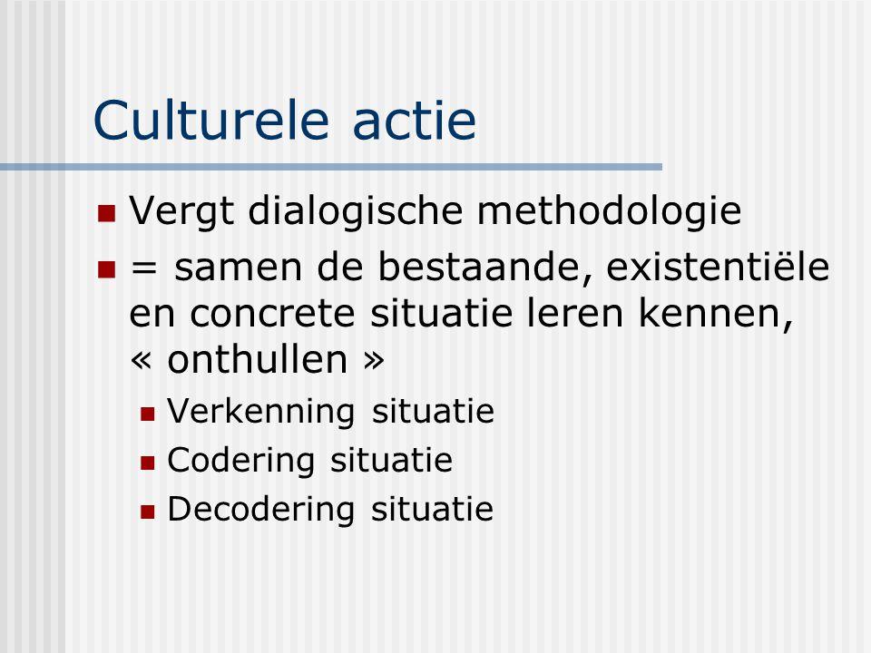 Culturele actie Vergt dialogische methodologie = samen de bestaande, existentiële en concrete situatie leren kennen, « onthullen » Verkenning situatie