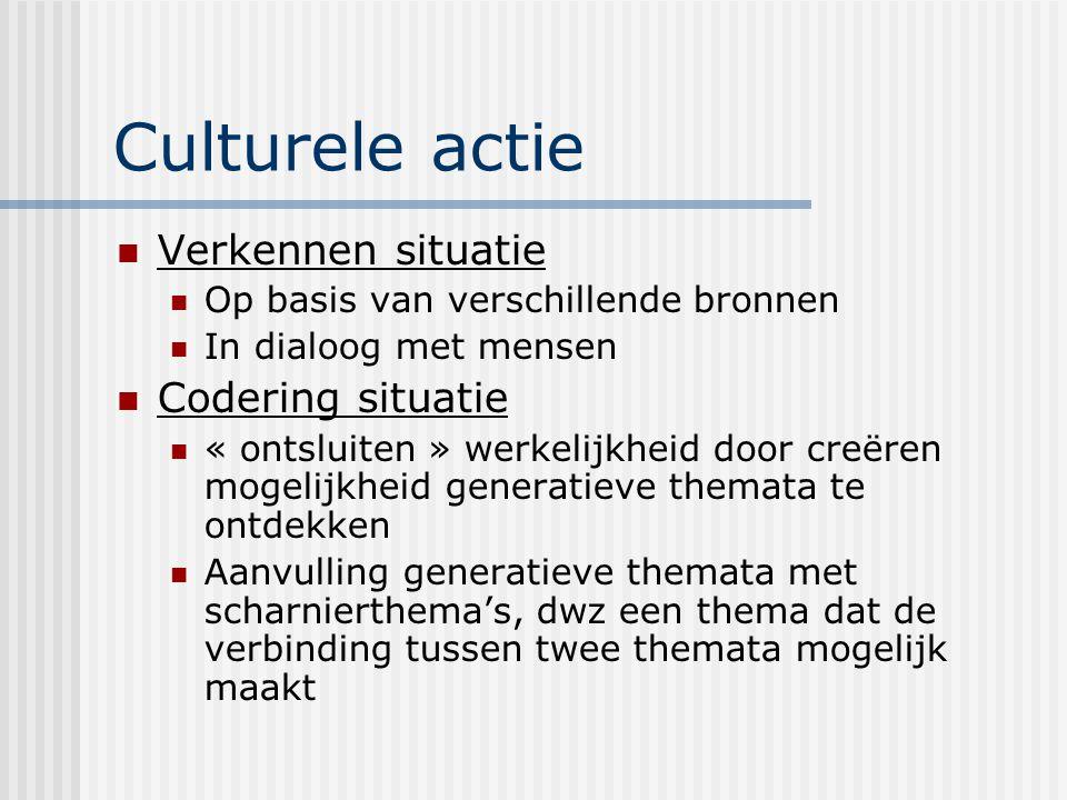 Culturele actie Verkennen situatie Op basis van verschillende bronnen In dialoog met mensen Codering situatie « ontsluiten » werkelijkheid door creëre