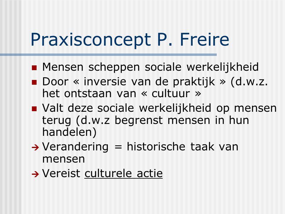 Praxisconcept P. Freire Mensen scheppen sociale werkelijkheid Door « inversie van de praktijk » (d.w.z. het ontstaan van « cultuur » Valt deze sociale