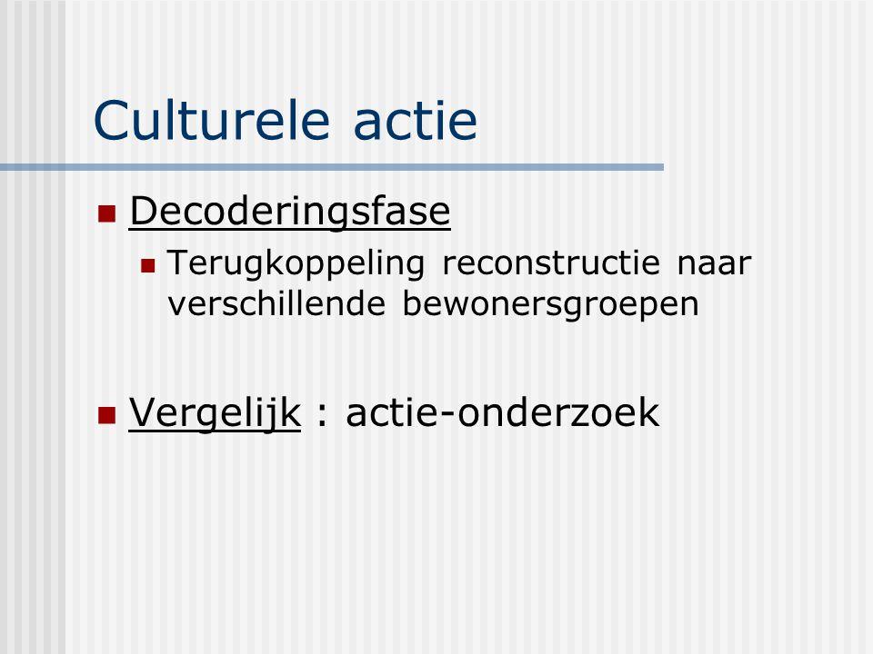 Culturele actie Decoderingsfase Terugkoppeling reconstructie naar verschillende bewonersgroepen Vergelijk : actie-onderzoek