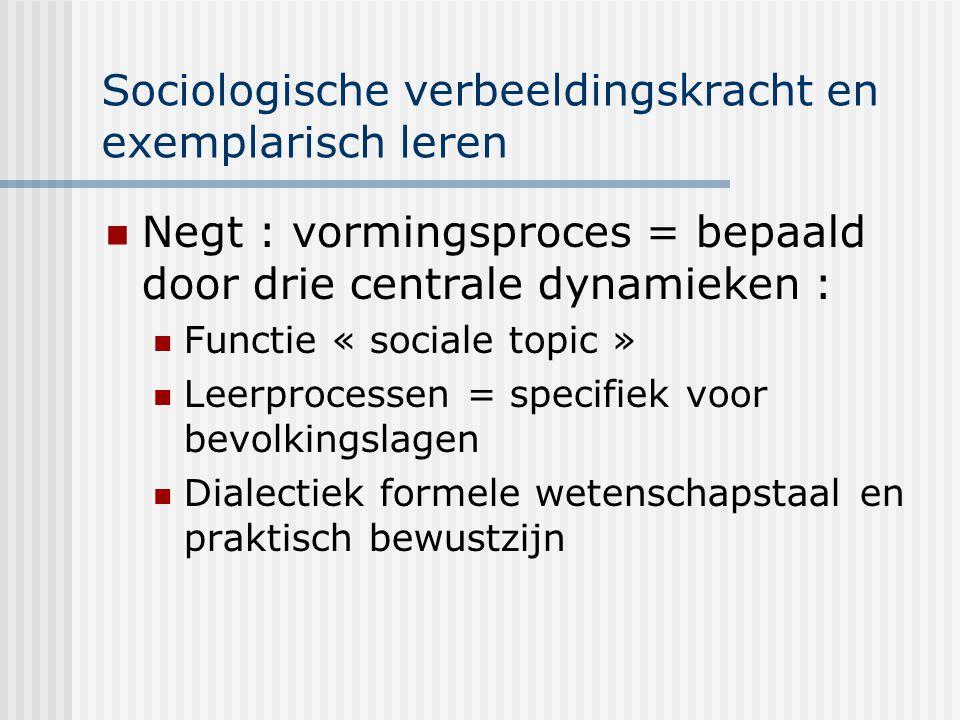 Sociologische verbeeldingskracht en exemplarisch leren Negt : vormingsproces = bepaald door drie centrale dynamieken : Functie « sociale topic » Leerp