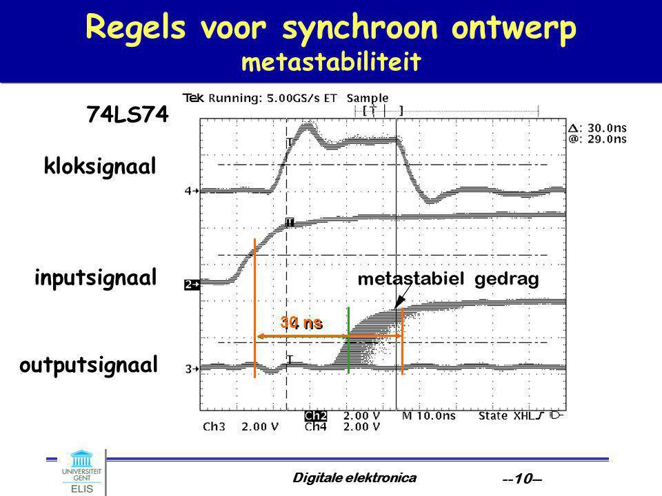 Digitale elektronica --10-- Regels voor synchroon ontwerp metastabiliteit kloksignaal inputsignaal outputsignaal 74LS74 14 ns 30 ns