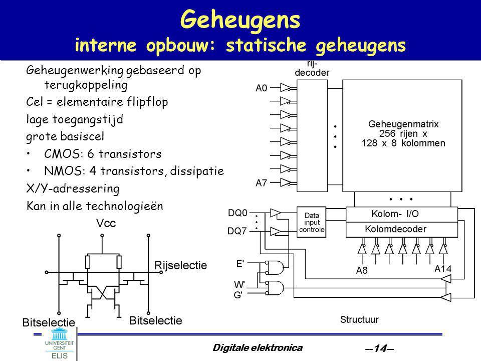Digitale elektronica --14-- Geheugens interne opbouw: statische geheugens Geheugenwerking gebaseerd op terugkoppeling Cel = elementaire flipflop lage toegangstijd grote basiscel CMOS: 6 transistors NMOS: 4 transistors, dissipatie X/Y-adressering Kan in alle technologieën