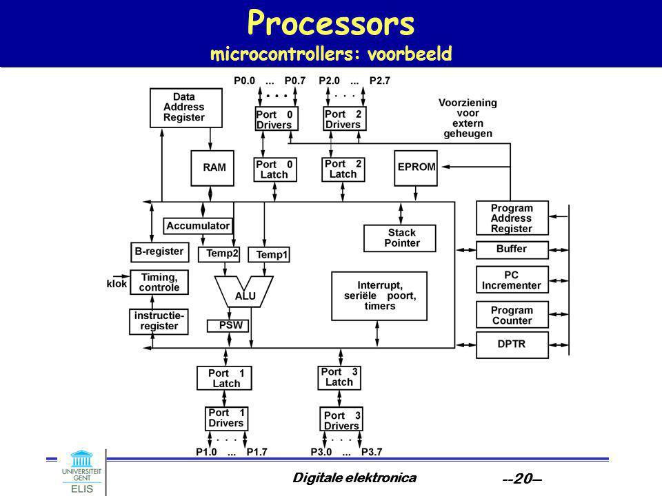 Digitale elektronica --20-- Processors microcontrollers: voorbeeld