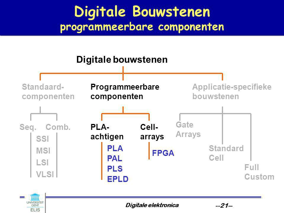 Digitale elektronica --21-- Digitale Bouwstenen programmeerbare componenten Digitale bouwstenen Standaard- componenten Programmeerbare componenten App