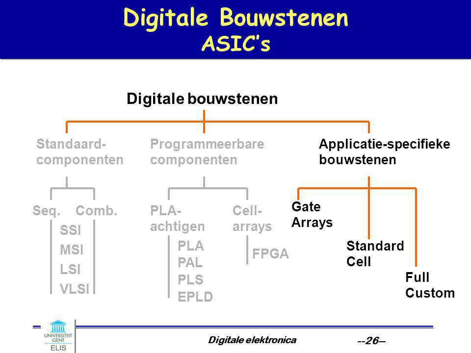 Digitale elektronica --26-- Digitale Bouwstenen ASIC's Digitale bouwstenen Standaard- componenten Programmeerbare componenten Applicatie-specifieke bo