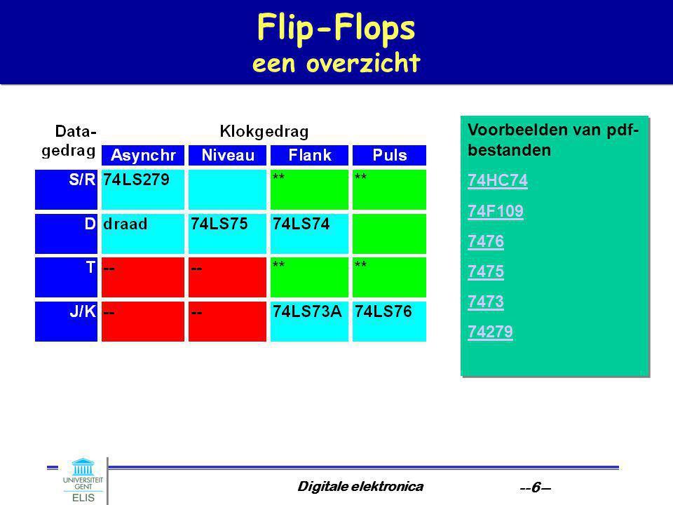 Digitale elektronica --17-- Geheugens functionele aspecten Parallellisme Toegang tot grote RAMs sequentieel: woord per woord Kleine statische RAMS (registerbestanden) en speciale geheugens (DPMs, FIFOs) parallel Toegangsprotocollen Vroeger hoofdzakelijk asynchroon Voor SRAM: –relatief eenvoudig Voor DRAM: –sequentieel –opfriscycli –snelle blokmodes Synchrone protocollen nemen snel toe Voorbeelden van pdf-bestanden SRAM SSRAM EDO-RAM SDRAM Voorbeelden van pdf-bestanden SRAM SSRAM EDO-RAM SDRAM