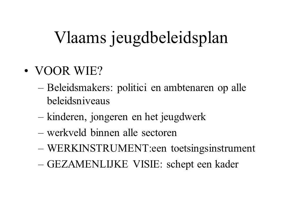 Vlaams jeugdbeleidsplan VOOR WIE.