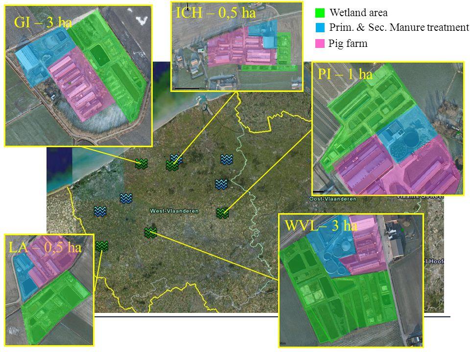 Kick-off IWT CLO 080504 Faculteit Bio-ingenieurswetenschappen ICH – 0,5 ha PI – 1 ha LA – 0,5 ha GI – 3 ha WVL– 3 ha Wetland area Prim.