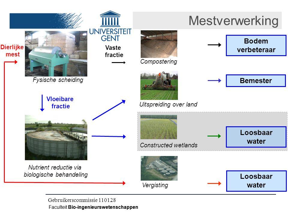 Kick-off IWT CLO 080504 Faculteit Bio-ingenieurswetenschappen Constructed wetlands Intelligent design : controle in functie van cruciale monitoring parameters, feed forward & feedback loops Gebruikerscommissie 110128