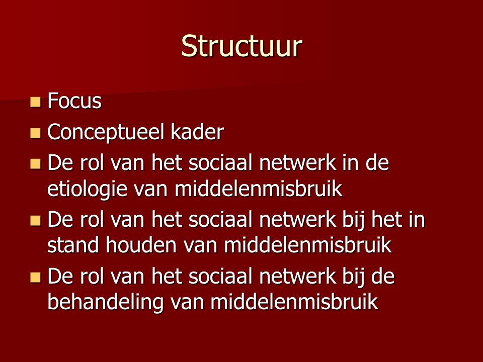 Structuur Focus Focus Conceptueel kader Conceptueel kader De rol van het sociaal netwerk in de etiologie van middelenmisbruik De rol van het sociaal n
