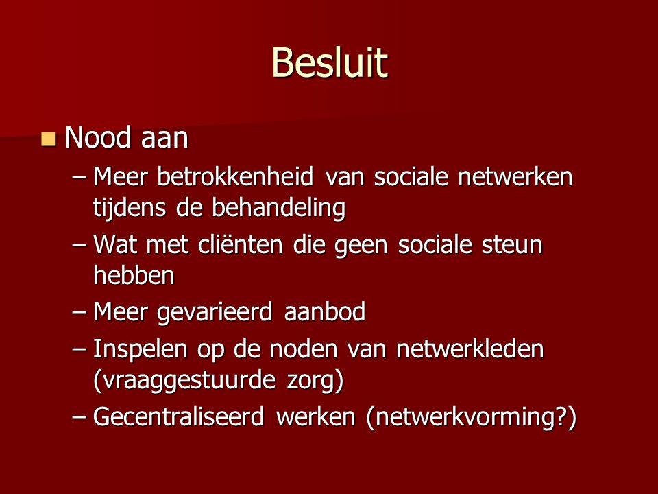 Besluit Nood aan Nood aan –Meer betrokkenheid van sociale netwerken tijdens de behandeling –Wat met cliënten die geen sociale steun hebben –Meer gevar
