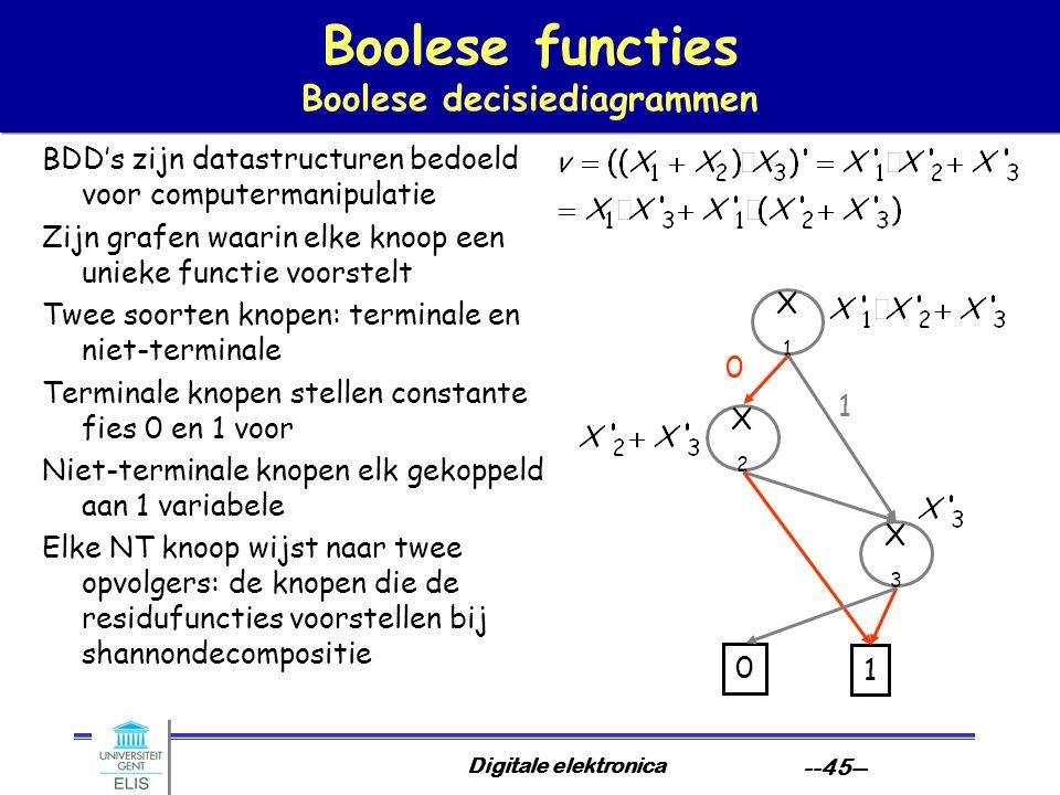 Digitale elektronica --45-- Boolese functies Boolese decisiediagrammen BDD's zijn datastructuren bedoeld voor computermanipulatie Zijn grafen waarin e