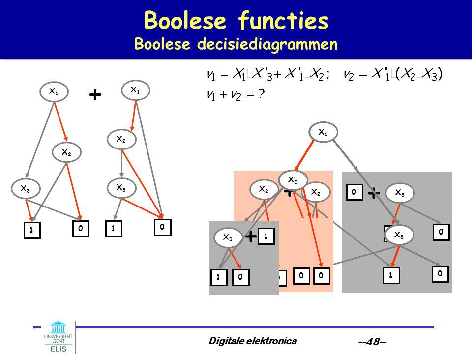 Digitale elektronica --48-- Boolese functies Boolese decisiediagrammen X1X1 X2X2 X3X3 0 1 X1X1 X3X3 0 1 + X2X2 X1X1 X2X2 X3X3 0 1 X3X3 0 1 0 + + 0 1 X
