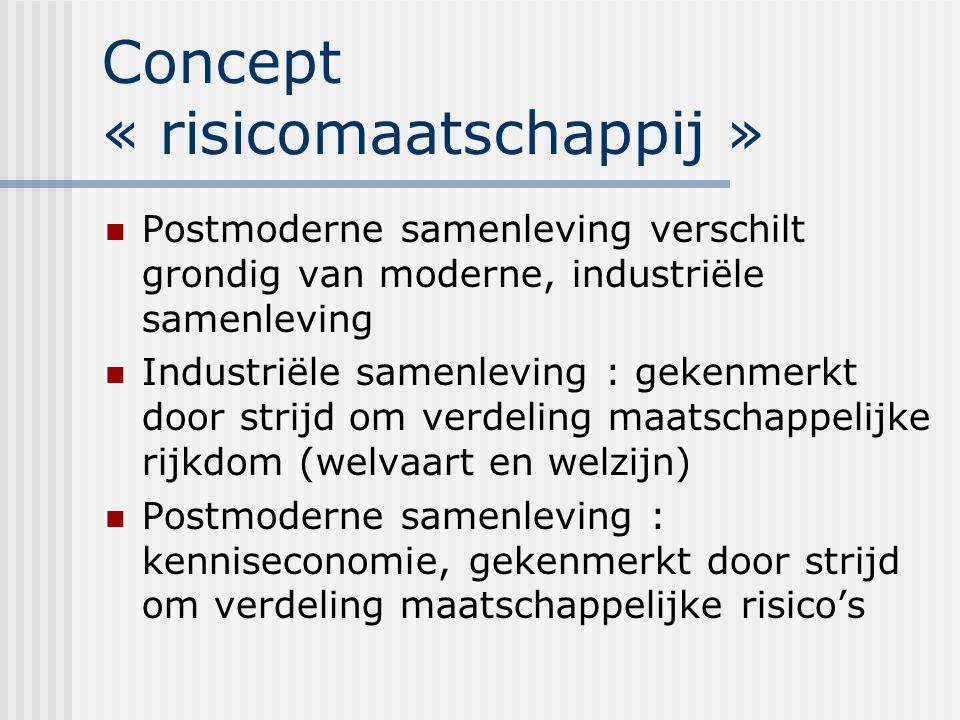 Concept « risicomaatschappij » Postmoderne samenleving verschilt grondig van moderne, industriële samenleving Industriële samenleving : gekenmerkt door strijd om verdeling maatschappelijke rijkdom (welvaart en welzijn) Postmoderne samenleving : kenniseconomie, gekenmerkt door strijd om verdeling maatschappelijke risico's