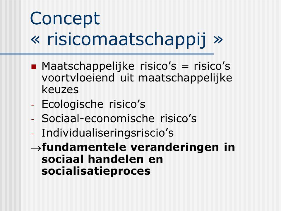 Concept « risicomaatschappij » Maatschappelijke risico's = risico's voortvloeiend uit maatschappelijke keuzes - Ecologische risico's - Sociaal-economi