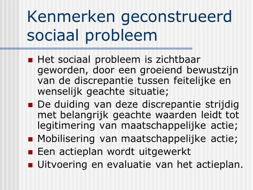 Kenmerken geconstrueerd sociaal probleem Het sociaal probleem is zichtbaar geworden, door een groeiend bewustzijn van de discrepantie tussen feitelijke en wenselijk geachte situatie; De duiding van deze discrepantie strijdig met belangrijk geachte waarden leidt tot legitimering van maatschappelijke actie; Mobilisering van maatschappelijke actie; Een actieplan wordt uitgewerkt Uitvoering en evaluatie van het actieplan.