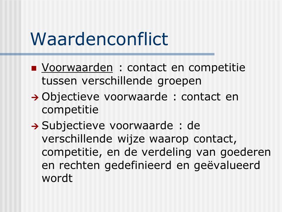 Waardenconflict Voorwaarden : contact en competitie tussen verschillende groepen  Objectieve voorwaarde : contact en competitie  Subjectieve voorwaarde : de verschillende wijze waarop contact, competitie, en de verdeling van goederen en rechten gedefinieerd en geëvalueerd wordt