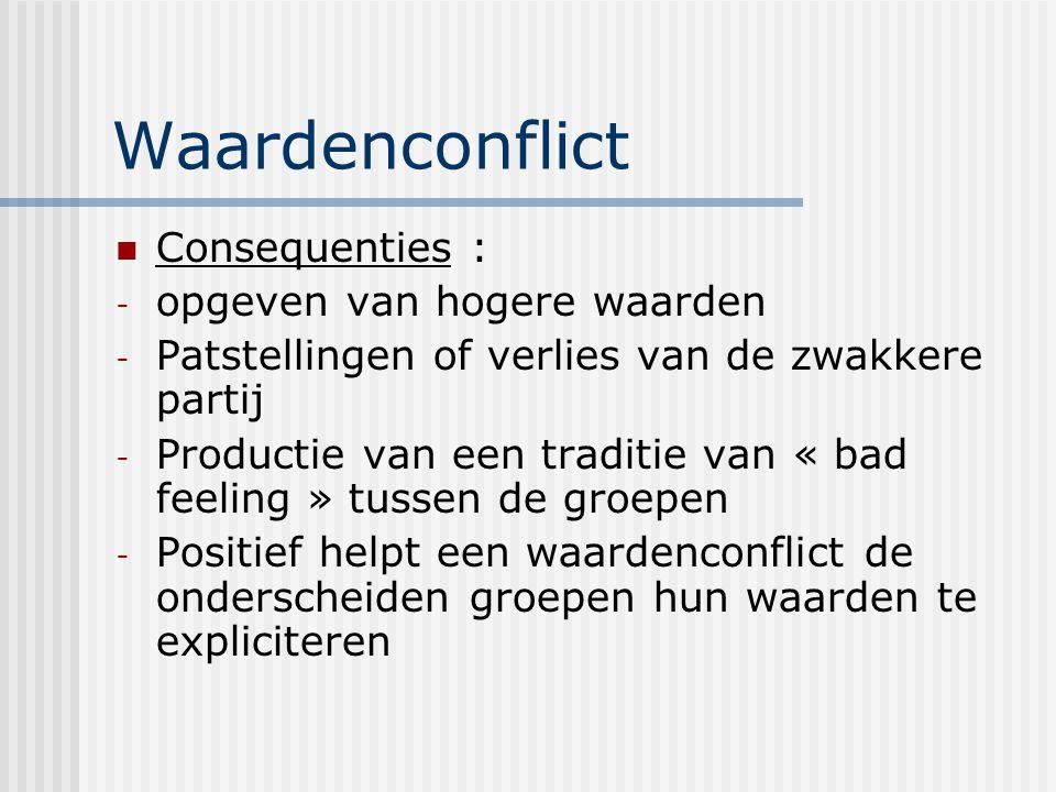 Waardenconflict Consequenties : - opgeven van hogere waarden - Patstellingen of verlies van de zwakkere partij - Productie van een traditie van « bad feeling » tussen de groepen - Positief helpt een waardenconflict de onderscheiden groepen hun waarden te expliciteren