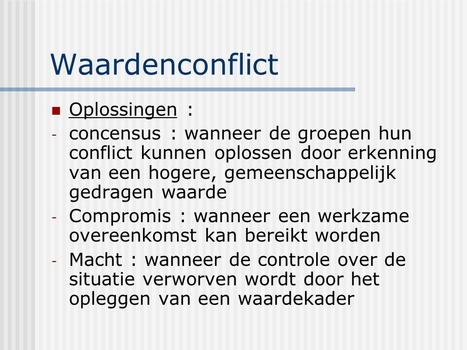 Waardenconflict Oplossingen : - concensus : wanneer de groepen hun conflict kunnen oplossen door erkenning van een hogere, gemeenschappelijk gedragen waarde - Compromis : wanneer een werkzame overeenkomst kan bereikt worden - Macht : wanneer de controle over de situatie verworven wordt door het opleggen van een waardekader