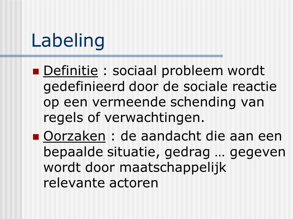 Labeling Definitie : sociaal probleem wordt gedefinieerd door de sociale reactie op een vermeende schending van regels of verwachtingen. Oorzaken : de