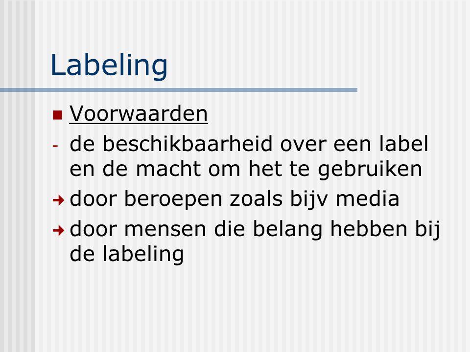 Labeling Voorwaarden - de beschikbaarheid over een label en de macht om het te gebruiken door beroepen zoals bijv media door mensen die belang hebben bij de labeling