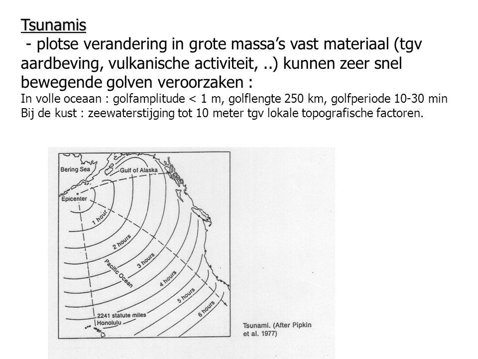 Tsunamis - plotse verandering in grote massa's vast materiaal (tgv aardbeving, vulkanische activiteit,..) kunnen zeer snel bewegende golven veroorzake