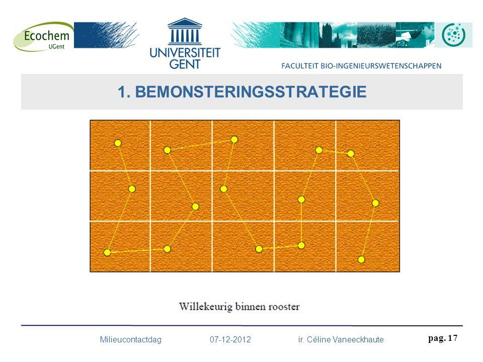 1. BEMONSTERINGSSTRATEGIE Milieucontactdag 07-12-2012 ir. Céline Vaneeckhaute pag. 17