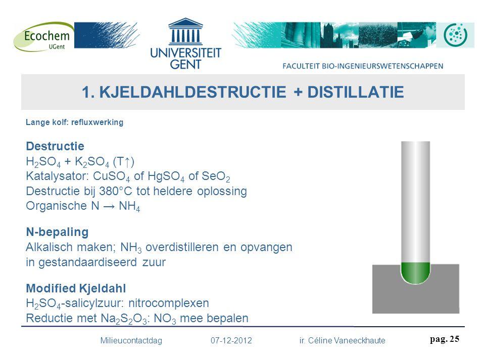 Milieucontactdag 07-12-2012 ir. Céline Vaneeckhaute Lange kolf: refluxwerking Destructie H 2 SO 4 + K 2 SO 4 (T↑) Katalysator: CuSO 4 of HgSO 4 of SeO