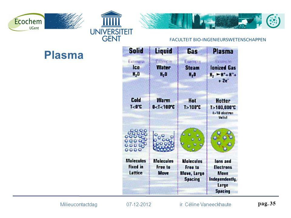 Plasma Milieucontactdag 07-12-2012 ir. Céline Vaneeckhaute pag. 35