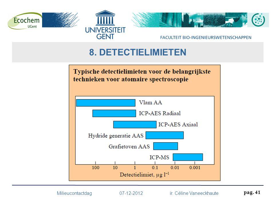 8. DETECTIELIMIETEN Milieucontactdag 07-12-2012 ir. Céline Vaneeckhaute pag. 41