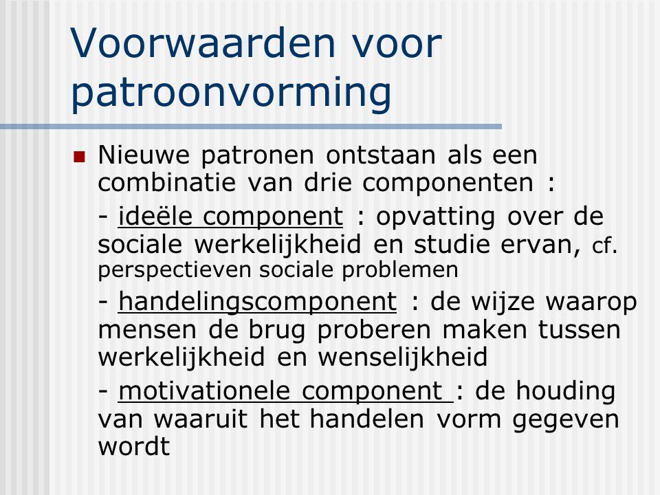 Voorwaarden voor patroonvorming Nieuwe patronen ontstaan als een combinatie van drie componenten : - ideële component : opvatting over de sociale werkelijkheid en studie ervan, cf.