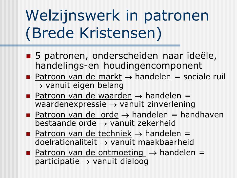 Welzijnswerk in patronen (Brede Kristensen) 5 patronen, onderscheiden naar ideële, handelings-en houdingencomponent Patroon van de markt  handelen =