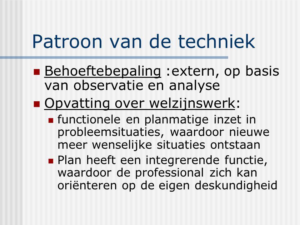 Patroon van de techniek Behoeftebepaling :extern, op basis van observatie en analyse Opvatting over welzijnswerk: functionele en planmatige inzet in p