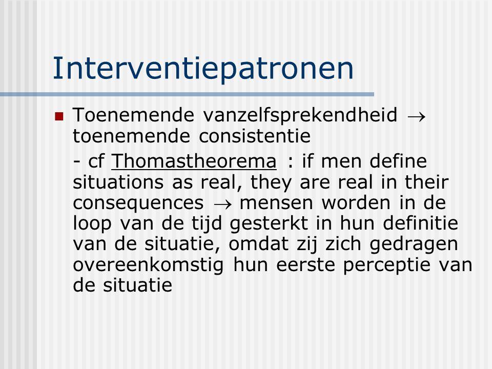 « Grondhouding agoog » Warmenhoven, « Prolegomena tot de andragologische propaedeuse », Groningen, 1973 « Wat kan de andragoog als andragoog bedoelen .