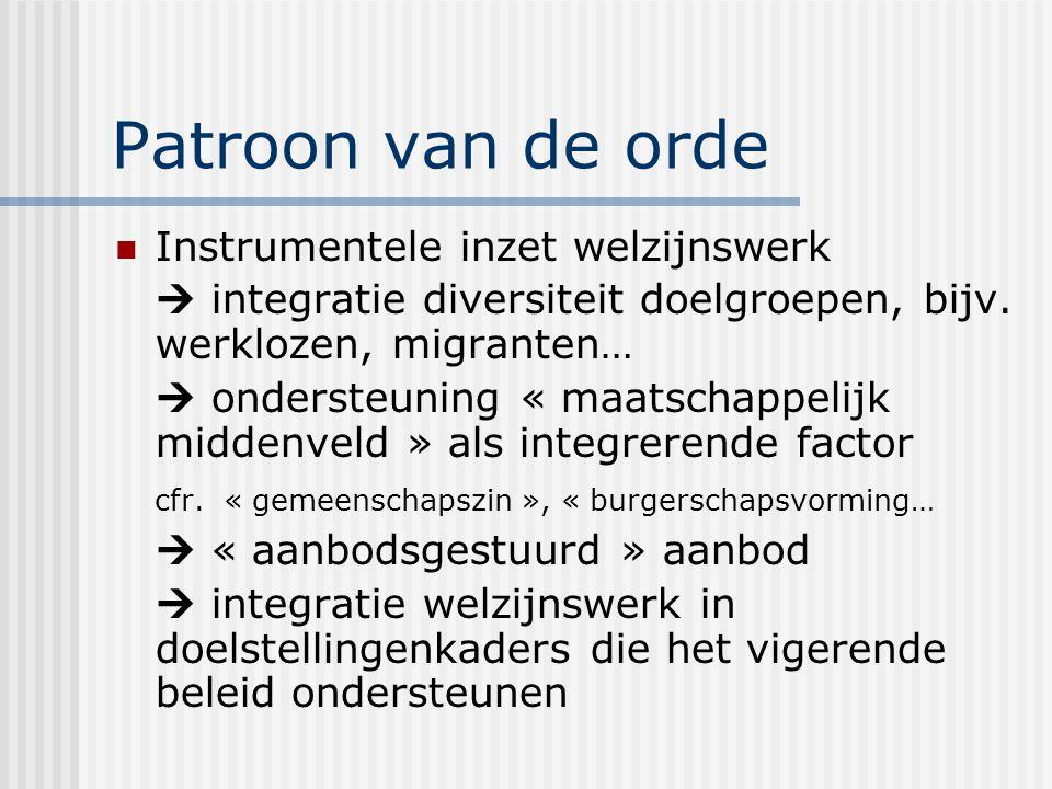 Patroon van de orde Instrumentele inzet welzijnswerk  integratie diversiteit doelgroepen, bijv.