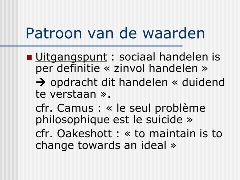 Patroon van de waarden Uitgangspunt : sociaal handelen is per definitie « zinvol handelen »  opdracht dit handelen « duidend te verstaan ». cfr. Camu